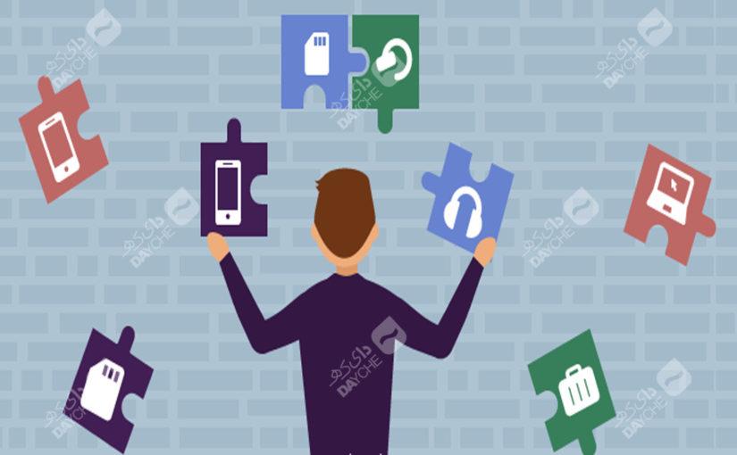 تحلیل بازاریابیِ خردهفروشیها – تحلیل وابستگی – بخش چهارم