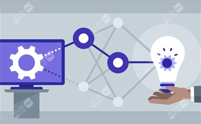 تحلیل بازاریابیِ خردهفروشیها – شبکههای عصبی مصنوعی – بخش هشتم